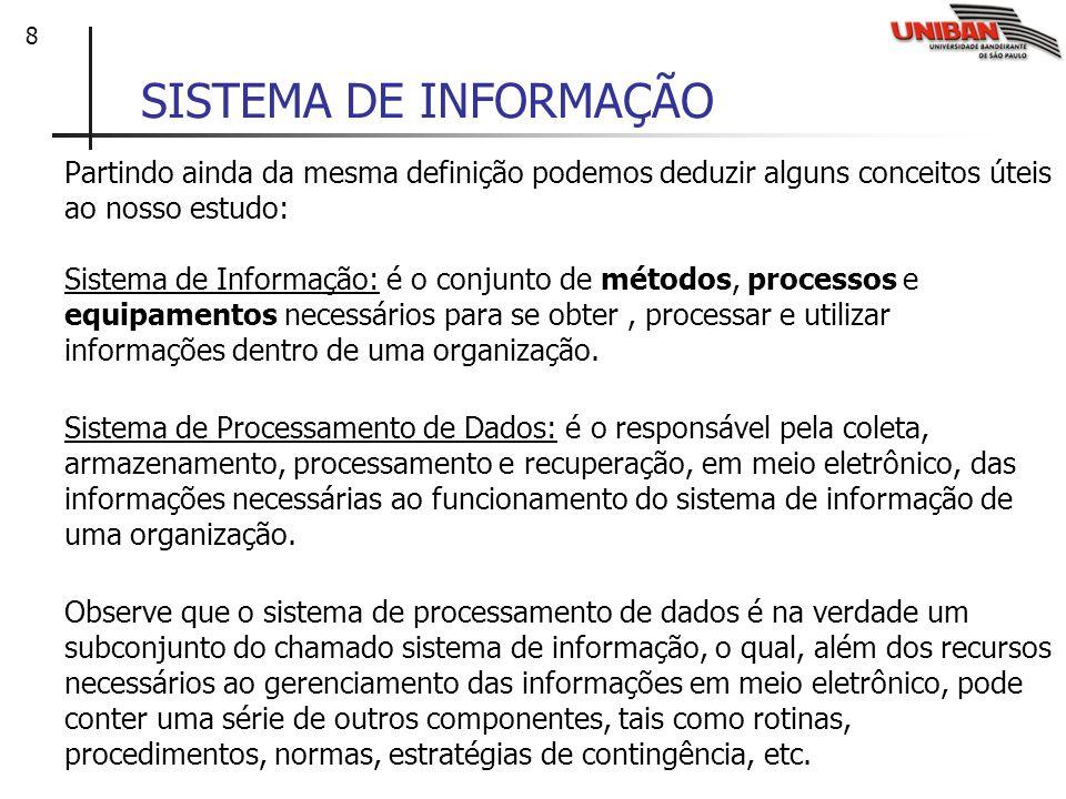 8 SISTEMA DE INFORMAÇÃO Partindo ainda da mesma definição podemos deduzir alguns conceitos úteis ao nosso estudo: Sistema de Informação: é o conjunto
