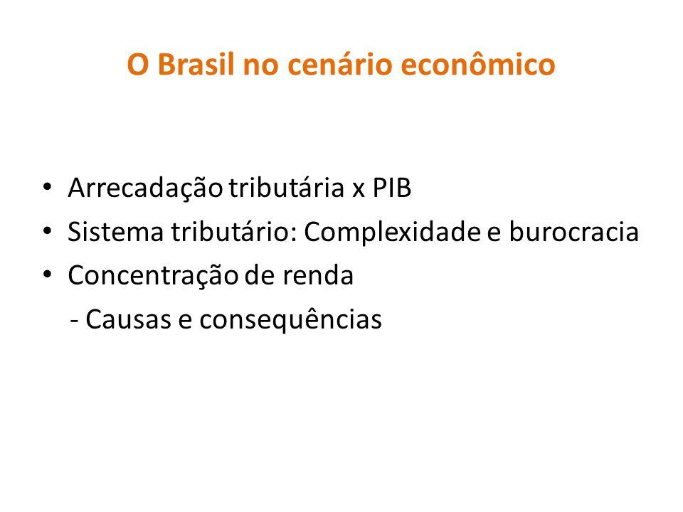 O Brasil no cenário econômico Arrecadação tributária x PIB Sistema tributário: Complexidade e burocracia Concentração de renda - Causas e consequência