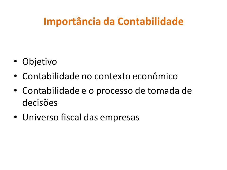 Importância da Contabilidade Objetivo Contabilidade no contexto econômico Contabilidade e o processo de tomada de decisões Universo fiscal das empresa