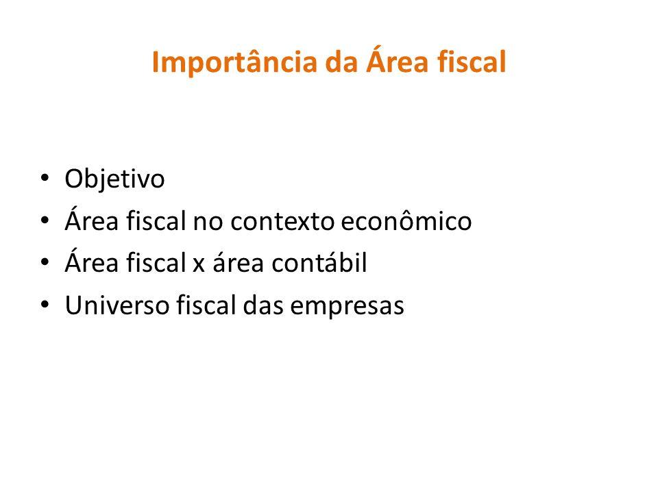 Importância da Área fiscal Objetivo Área fiscal no contexto econômico Área fiscal x área contábil Universo fiscal das empresas