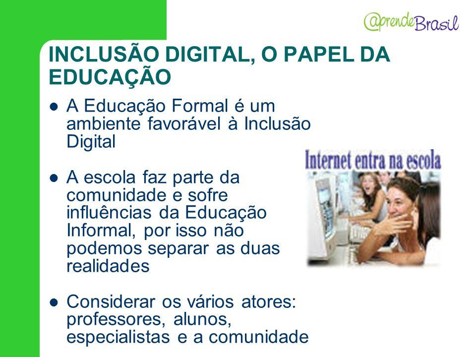 INCLUSÃO DIGITAL, O PAPEL DA EDUCAÇÃO A Educação Formal é um ambiente favorável à Inclusão Digital A escola faz parte da comunidade e sofre influência