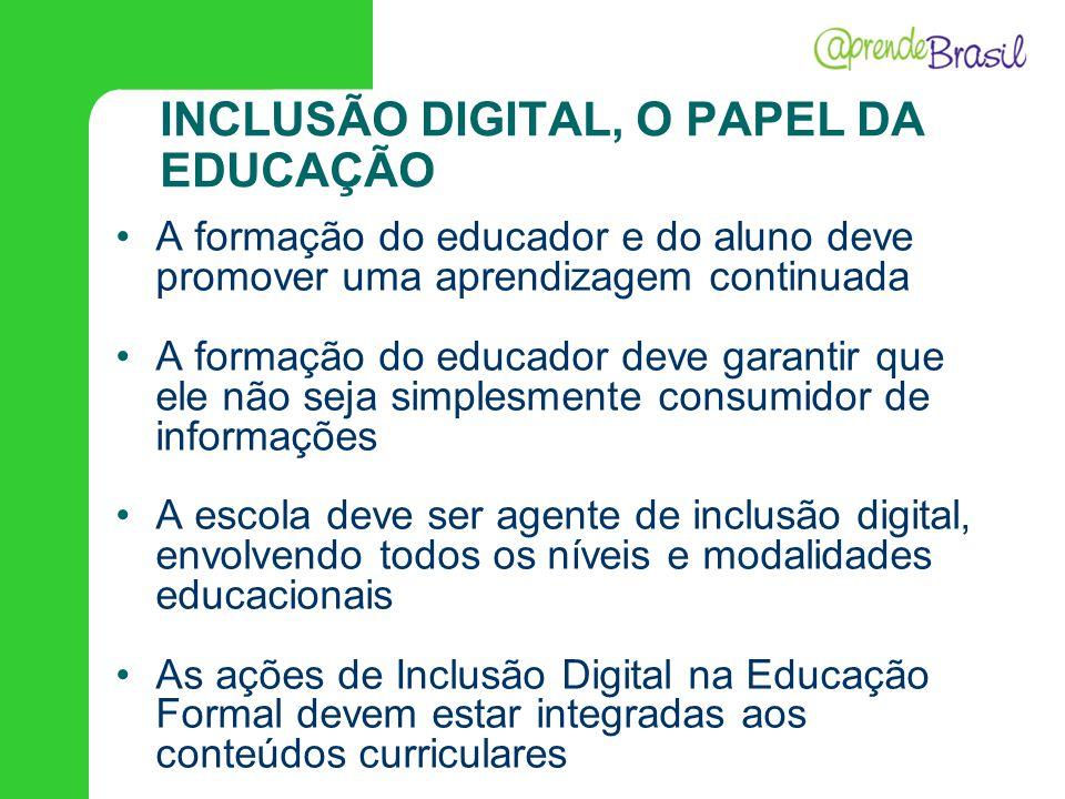 INCLUSÃO DIGITAL, O PAPEL DA EDUCAÇÃO A formação do educador e do aluno deve promover uma aprendizagem continuada A formação do educador deve garantir