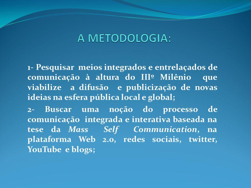 1- Pesquisar meios integrados e entrelaçados de comunicação à altura do IIIº Milênio que viabilize a difusão e publicização de novas ideias na esfera