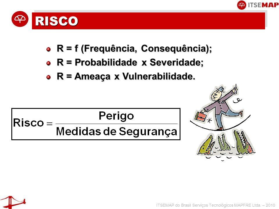 ITSEMAP do Brasil Serviços Tecnológicos MAPFRE Ltda. – 2010 RISCORISCO R = f (Frequência, Consequência); R = Probabilidade x Severidade; R = Ameaça x