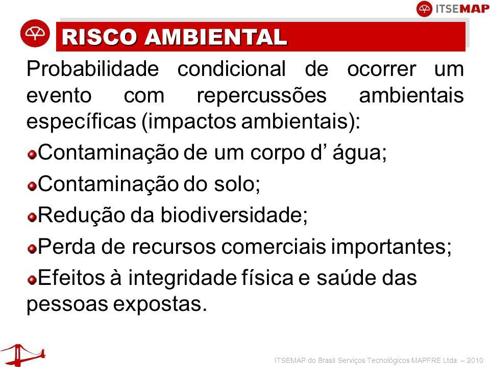 ITSEMAP do Brasil Serviços Tecnológicos MAPFRE Ltda. – 2010 RISCO AMBIENTAL Probabilidade condicional de ocorrer um evento com repercussões ambientais