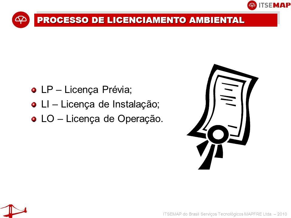 ITSEMAP do Brasil Serviços Tecnológicos MAPFRE Ltda. – 2010 PROCESSO DE LICENCIAMENTO AMBIENTAL LP – Licença Prévia; LI – Licença de Instalação; LO –