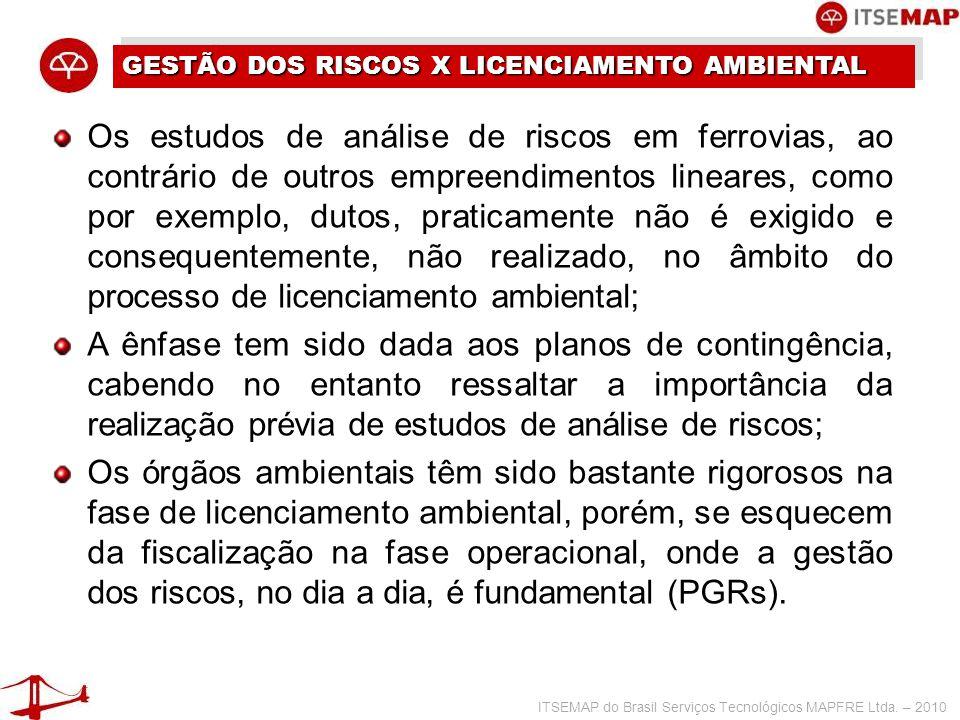 ITSEMAP do Brasil Serviços Tecnológicos MAPFRE Ltda. – 2010 GESTÃO DOS RISCOS X LICENCIAMENTO AMBIENTAL Os estudos de análise de riscos em ferrovias,