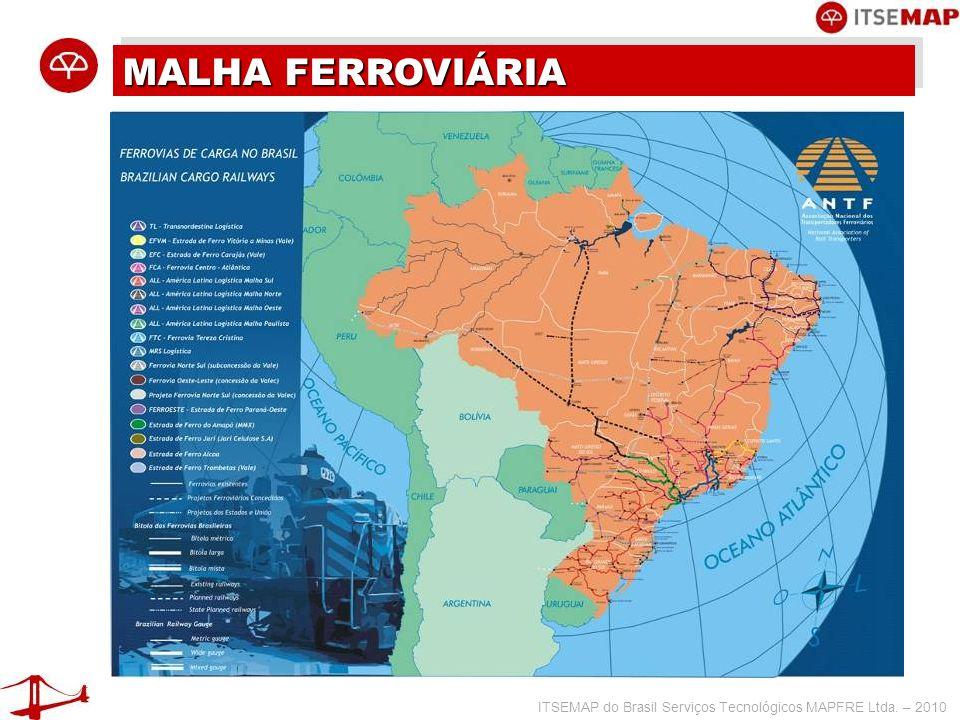ITSEMAP do Brasil Serviços Tecnológicos MAPFRE Ltda. – 2010 INVESTIMENTOS (R$ milhões)