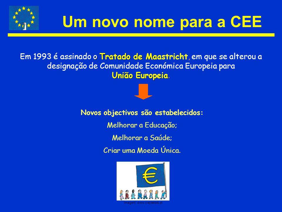 Um novo nome para a CEE o Tratado de Ma Em 1993 é assinado o Tratado de Maastricht, em que se alterou a designação de Comunidade Económica Europeia pa