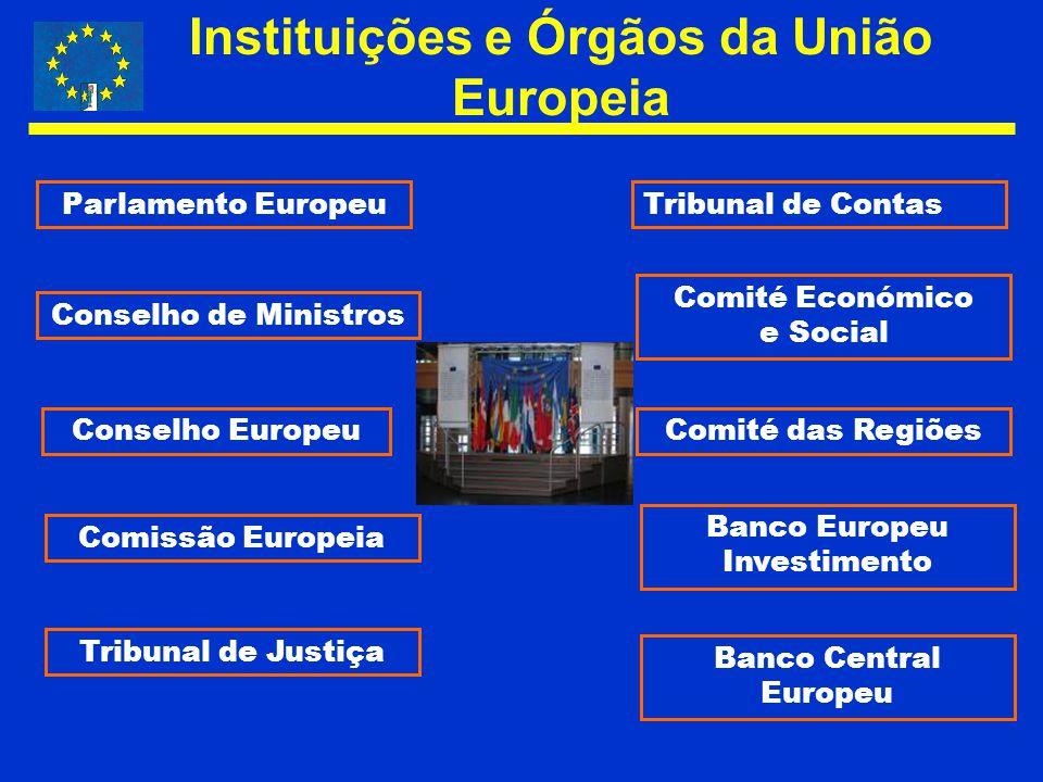 Instituições e Órgãos da União Europeia Parlamento Europeu Conselho de Ministros Conselho Europeu Comissão Europeia Tribunal de Justiça Tribunal de Co