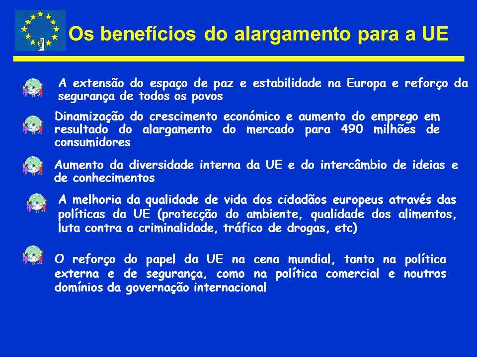 Os benefícios do alargamento para a UE A extensão do espaço de paz e estabilidade na Europa e reforço da segurança de todos os povos Dinamização do cr