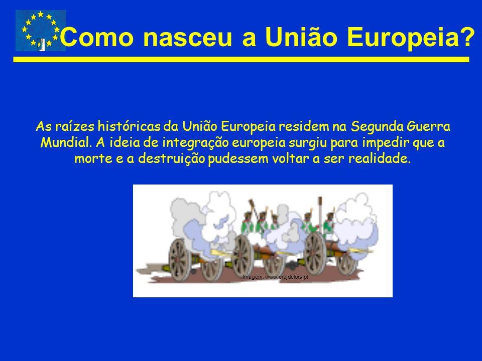 Instituições e Órgãos da União Europeia Parlamento Europeu Conselho de Ministros Conselho Europeu Comissão Europeia Tribunal de Justiça Tribunal de Contas Comité Económico e Social Comité das Regiões Banco Europeu Investimento Banco Central Europeu