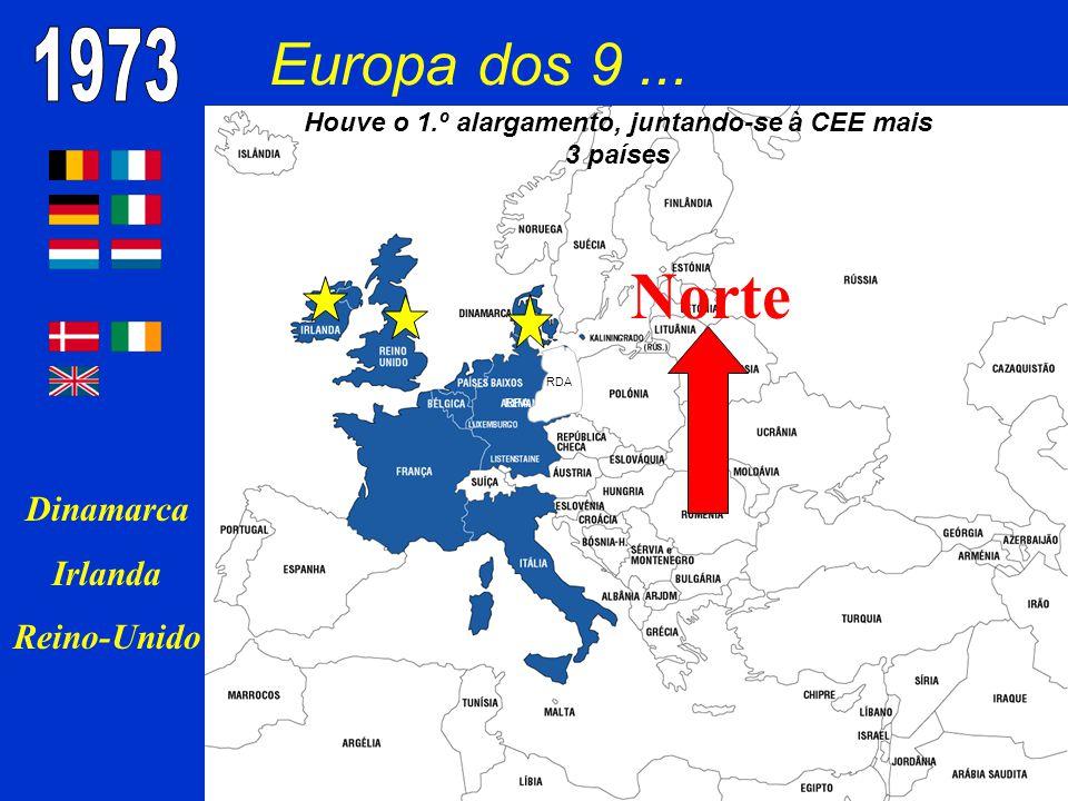 Europa dos 9... Dinamarca Irlanda Reino-Unido RDA RFA Norte Houve o 1.º alargamento, juntando-se à CEE mais 3 países