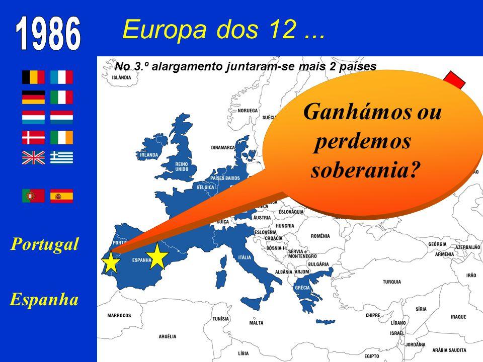 Europa dos 12... Portugal Espanha Sudoeste RDA RFA Ganhámos ou perdemos soberania? No 3.º alargamento juntaram-se mais 2 países