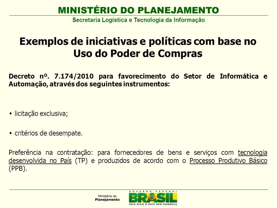 MINISTÉRIO DO PLANEJAMENTO Exemplos de iniciativas e políticas com base no Uso do Poder de Compras Decreto nº.