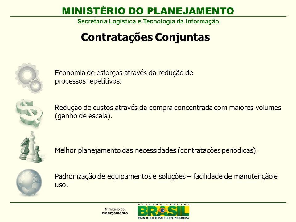 MINISTÉRIO DO PLANEJAMENTO Economia de esforços através da redução de processos repetitivos.