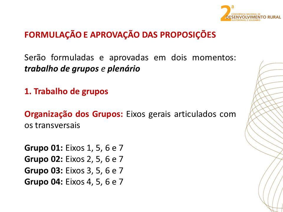 FORMULAÇÃO E APROVAÇÃO DAS PROPOSIÇÕES Serão formuladas e aprovadas em dois momentos: trabalho de grupos e plenário 1.
