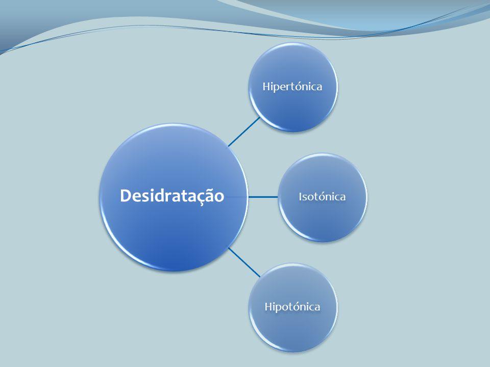 HipertónicaIsotónicaHipotónica Desidratação