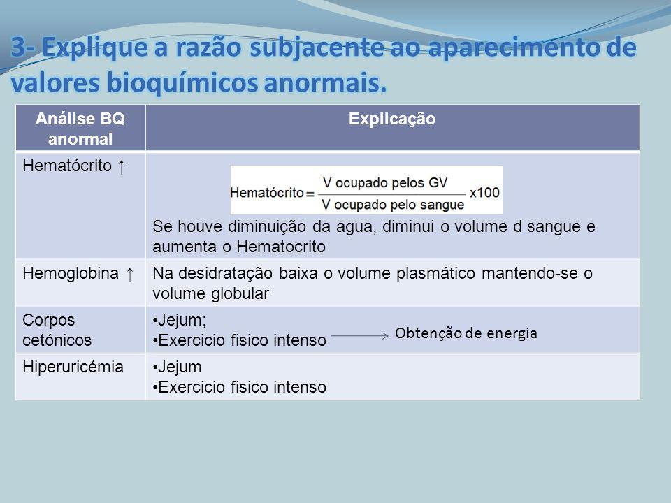 Análise BQ anormal Explicação Hematócrito Se houve diminuição da agua, diminui o volume d sangue e aumenta o Hematocrito Hemoglobina Na desidratação b
