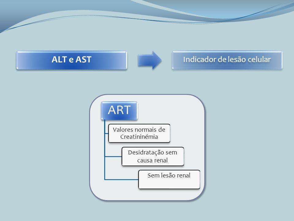 ART Valores normais de Creatininémia Desidratação sem causa renal Sem lesão renal ALT e AST Indicador de lesão celular
