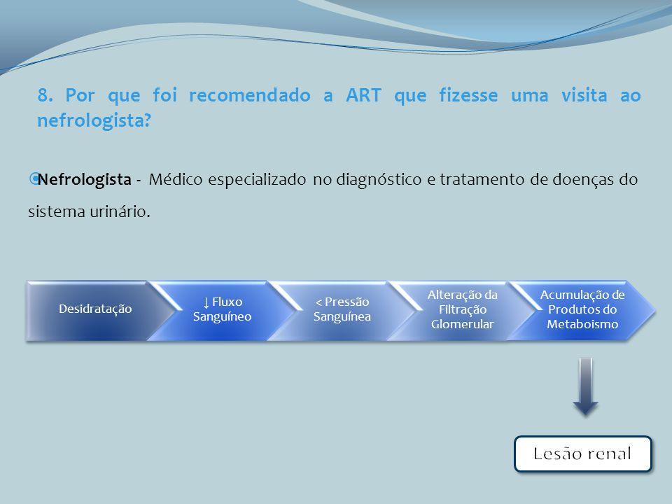 8. Por que foi recomendado a ART que fizesse uma visita ao nefrologista? Desidratação Fluxo Sanguíneo < Pressão Sanguínea Alteração da Filtração Glome