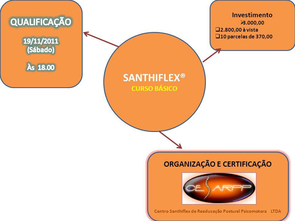 SANTHIFLEX® Práticas Supervisionadas Atendimentos individuais a voluntários No ambiente de trabalho do aluno Estudos de casos clínicos Estudos de RX,