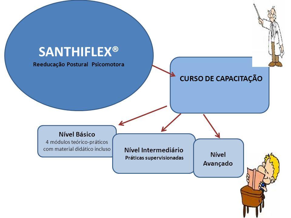 Santhiflex: capacitação no método O curso é ministrado pela criadora do método e seus colaboradores. Estes são profissionais convidados, qualificados