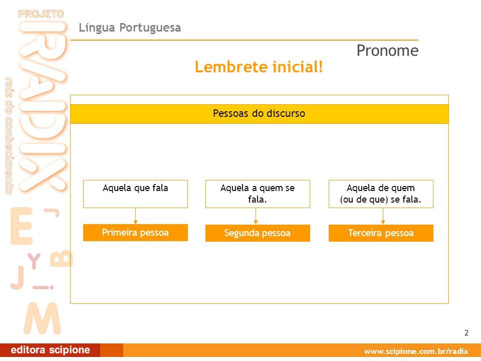 Língua Portuguesa www.scipione.com.br/radix Lembrete inicial! Pessoas do discurso Aquela a quem se fala. Aquela que falaAquela de quem (ou de que) se
