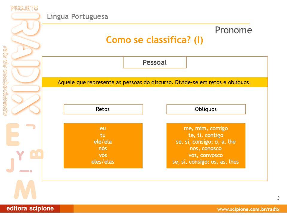 Língua Portuguesa www.scipione.com.br/radix Como se classifica? (I) Pessoal Aquele que representa as pessoas do discurso. Divide-se em retos e oblíquo