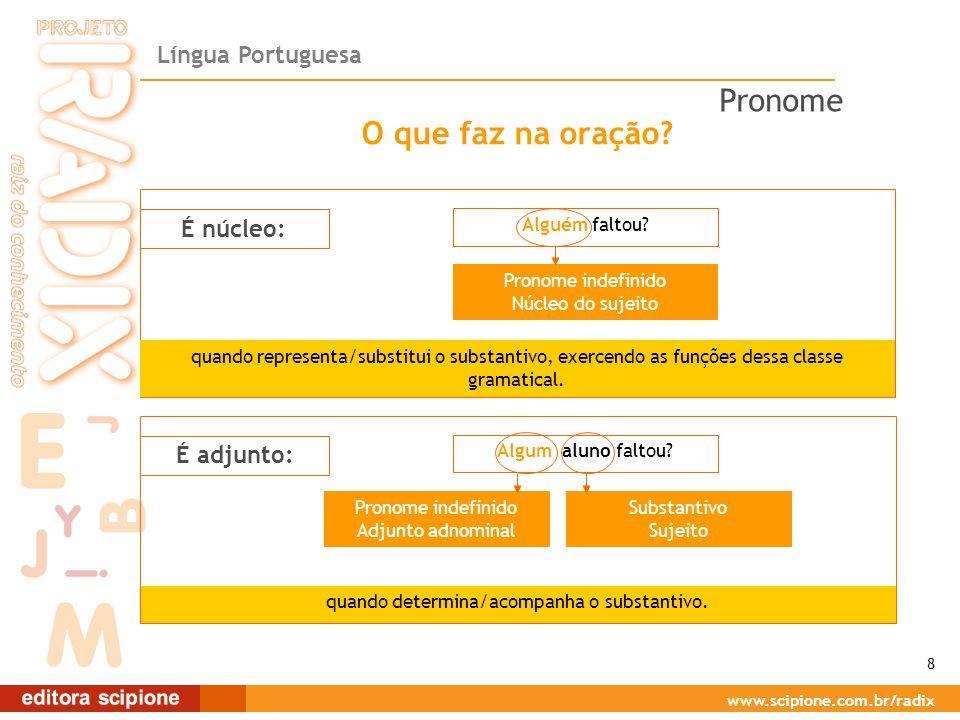 Língua Portuguesa www.scipione.com.br/radix O que faz na oração? É núcleo: quando representa/substitui o substantivo, exercendo as funções dessa class