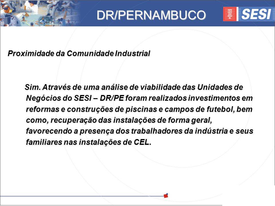 © 2008 – SESI DR/PE – www.pe.sesi.org.br Proximidade da Comunidade Industrial Sim. Através de uma análise de viabilidade das Unidades de Negócios do S