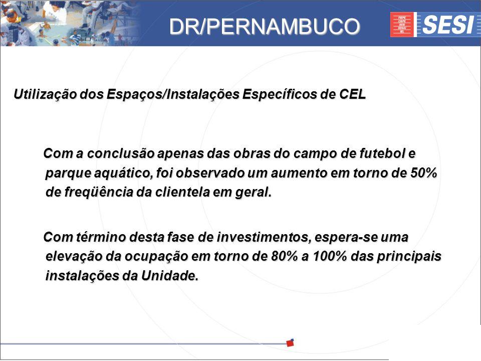 © 2008 – SESI DR/PE – www.pe.sesi.org.br Utilização dos Espaços/Instalações Específicos de CEL Com a conclusão apenas das obras do campo de futebol e