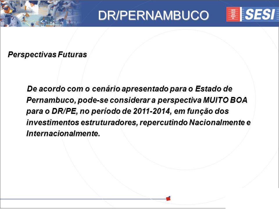 © 2008 – SESI DR/PE – www.pe.sesi.org.br Perspectivas Futuras De acordo com o cenário apresentado para o Estado de Pernambuco, pode-se considerar a pe