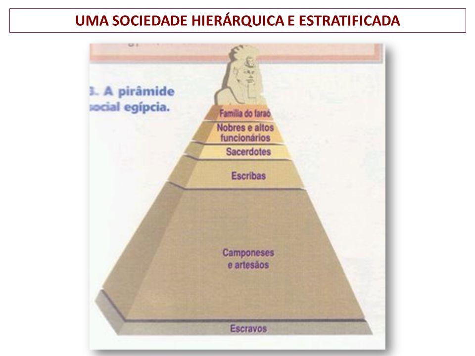 UMA SOCIEDADE HIERÁRQUICA E ESTRATIFICADA