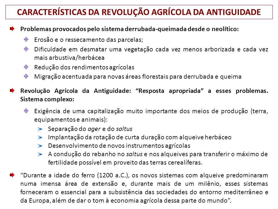 CARACTERÍSTICAS DA REVOLUÇÃO AGRÍCOLA DA ANTIGUIDADE Problemas provocados pelo sistema derrubada-queimada desde o neolítico: Erosão e o ressecamento das parcelas; Dificuldade em desmatar uma vegetação cada vez menos arborizada e cada vez mais arbustiva/herbácea Redução dos rendimentos agrícolas Migração acentuada para novas áreas florestais para derrubada e queima Revolução Agrícola da Antiguidade: Resposta apropriada a esses problemas.