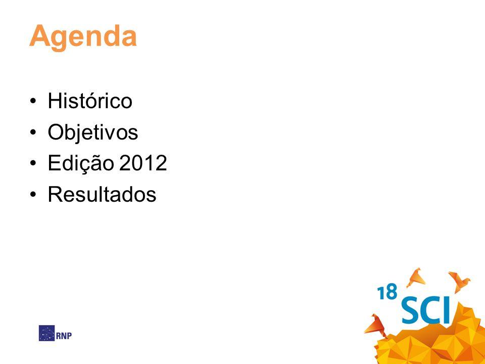 Agenda Histórico Objetivos Edição 2012 Resultados