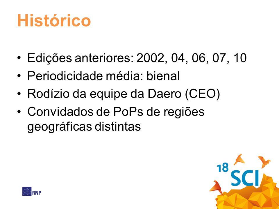 Histórico Edições anteriores: 2002, 04, 06, 07, 10 Periodicidade média: bienal Rodízio da equipe da Daero (CEO) Convidados de PoPs de regiões geográfi