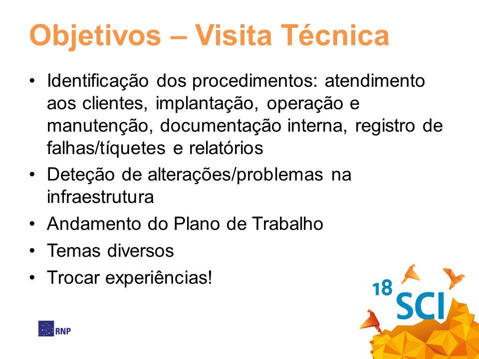 Objetivos – Visita Técnica Identificação dos procedimentos: atendimento aos clientes, implantação, operação e manutenção, documentação interna, regist
