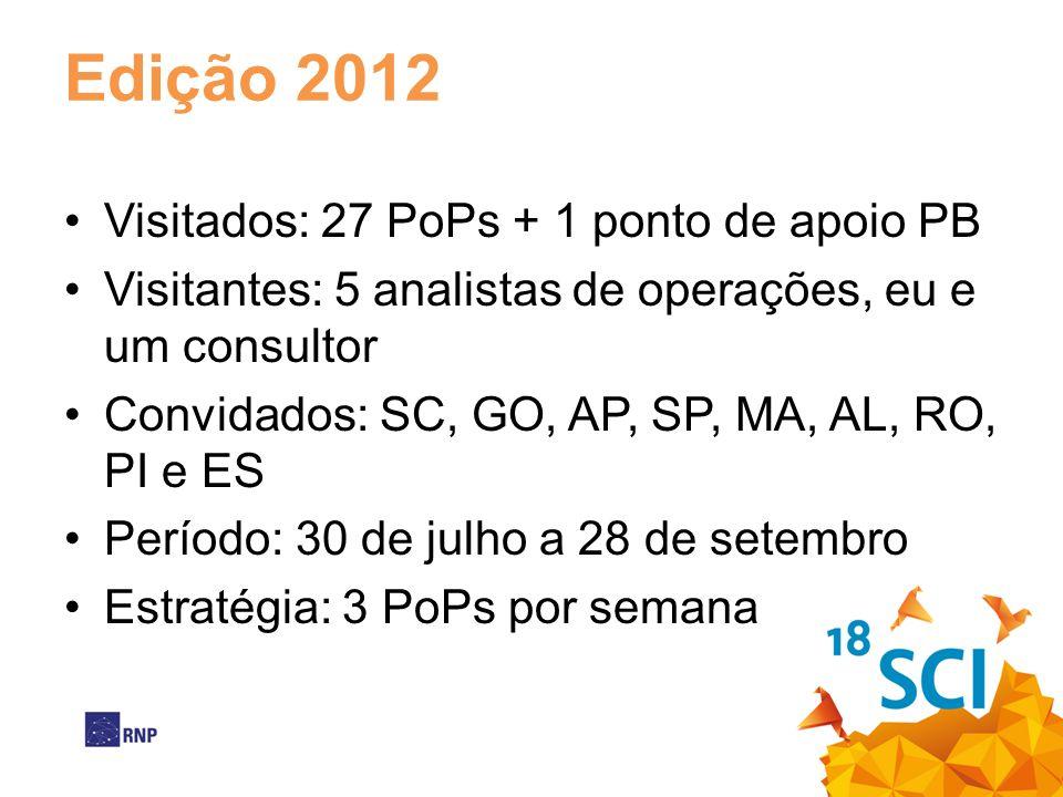 Edição 2012 Visitados: 27 PoPs + 1 ponto de apoio PB Visitantes: 5 analistas de operações, eu e um consultor Convidados: SC, GO, AP, SP, MA, AL, RO, P