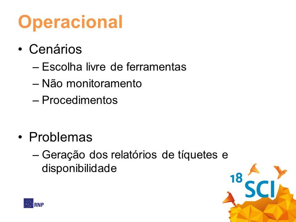 Operacional Cenários –Escolha livre de ferramentas –Não monitoramento –Procedimentos Problemas –Geração dos relatórios de tíquetes e disponibilidade