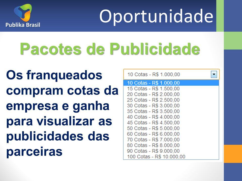 Oportunidade Os franqueados compram cotas da empresa e ganha para visualizar as publicidades das parceiras Pacotes de Publicidade