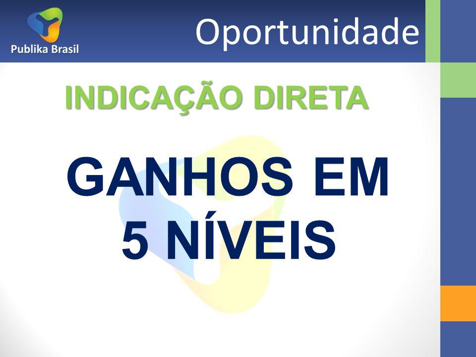 Oportunidade GANHOS EM 5 NÍVEIS INDICAÇÃO DIRETA