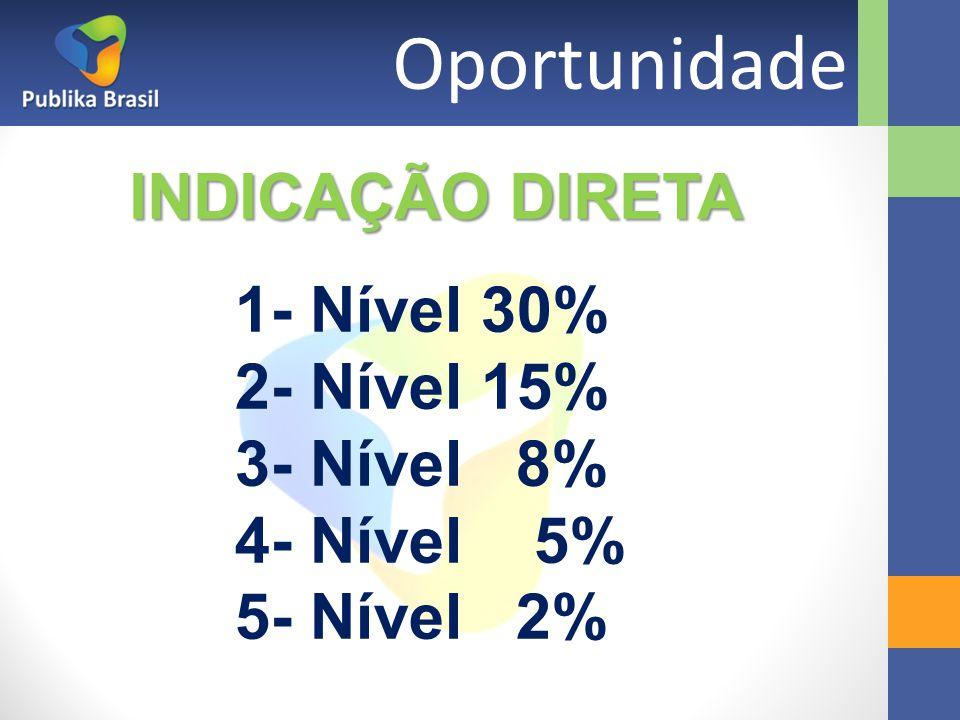Oportunidade INDICAÇÃO DIRETA 1- Nível 30% 2- Nível 15% 3- Nível 8% 4- Nível 5% 5- Nível 2%