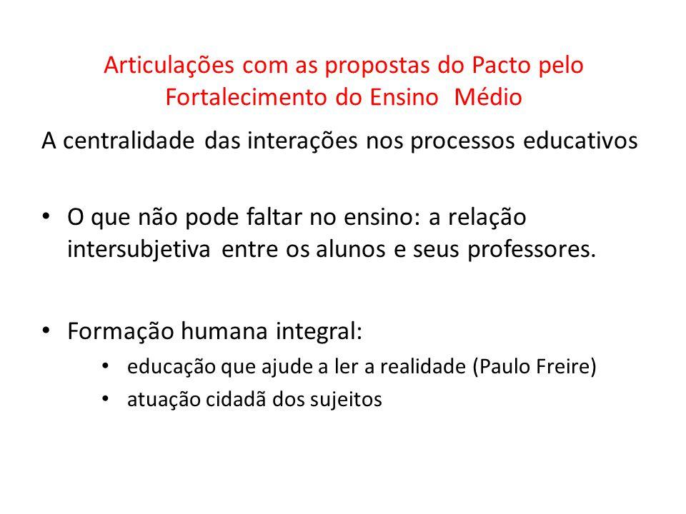 Articulações com as propostas do Pacto pelo Fortalecimento do Ensino Médio A centralidade das interações nos processos educativos O que não pode falta