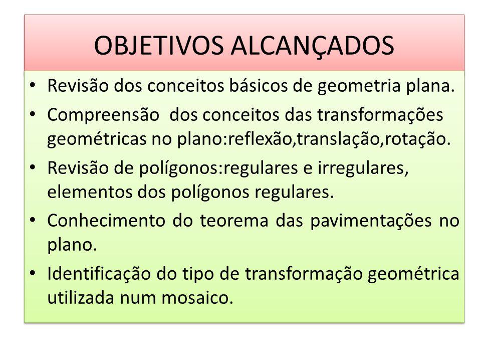 OBJETIVOS ALCANÇADOS Revisão dos conceitos básicos de geometria plana. Compreensão dos conceitos das transformações geométricas no plano:reflexão,tran