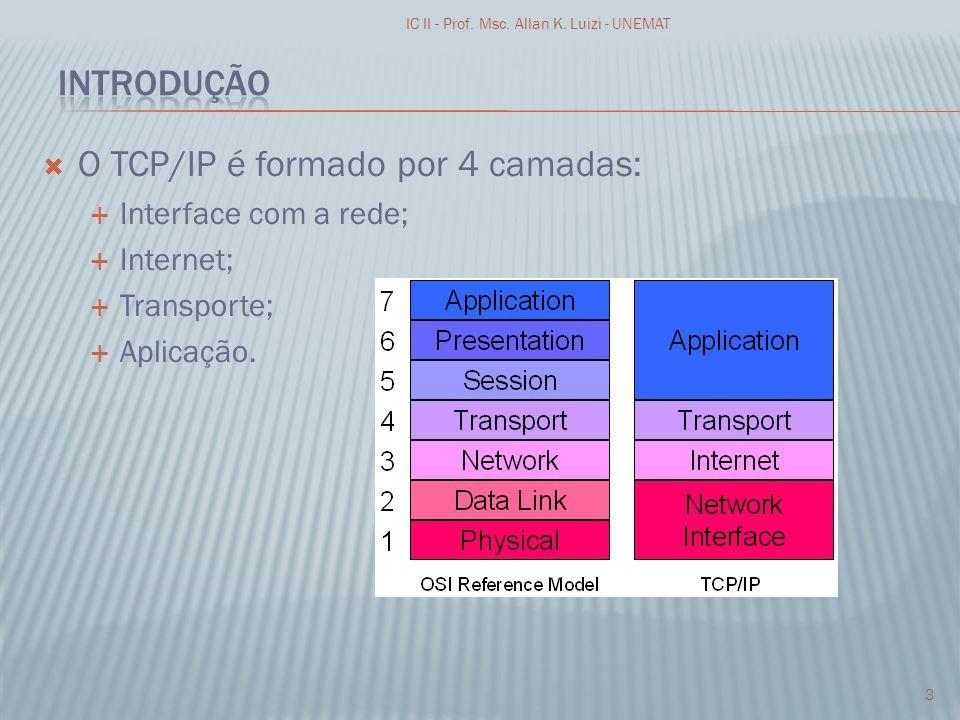 O TCP/IP é formado por 4 camadas: Interface com a rede; Internet; Transporte; Aplicação. 3 IC II - Prof. Msc. Allan K. Luizi - UNEMAT