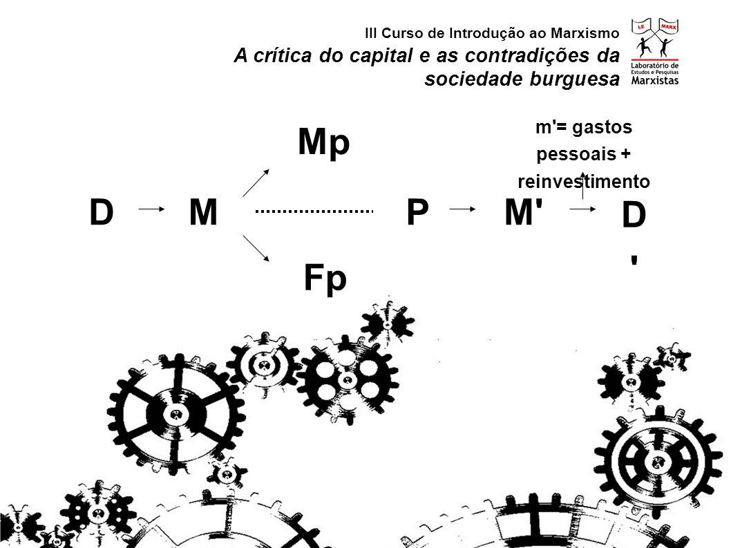A crítica do capital e as contradições da sociedade burguesa III Curso de Introdução ao Marxismo DM Mp Fp P D'D' M' m'= gastos pessoais + reinvestimen