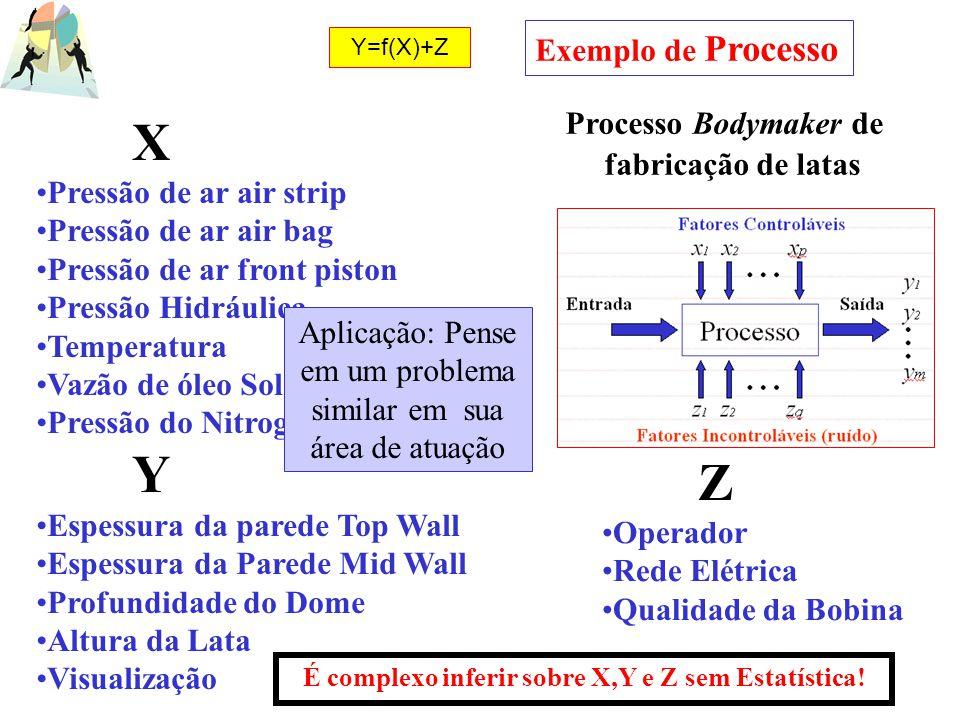 X Pressão de ar air strip Pressão de ar air bag Pressão de ar front piston Pressão Hidráulica Temperatura Vazão de óleo Solúvel Pressão do Nitrogênio