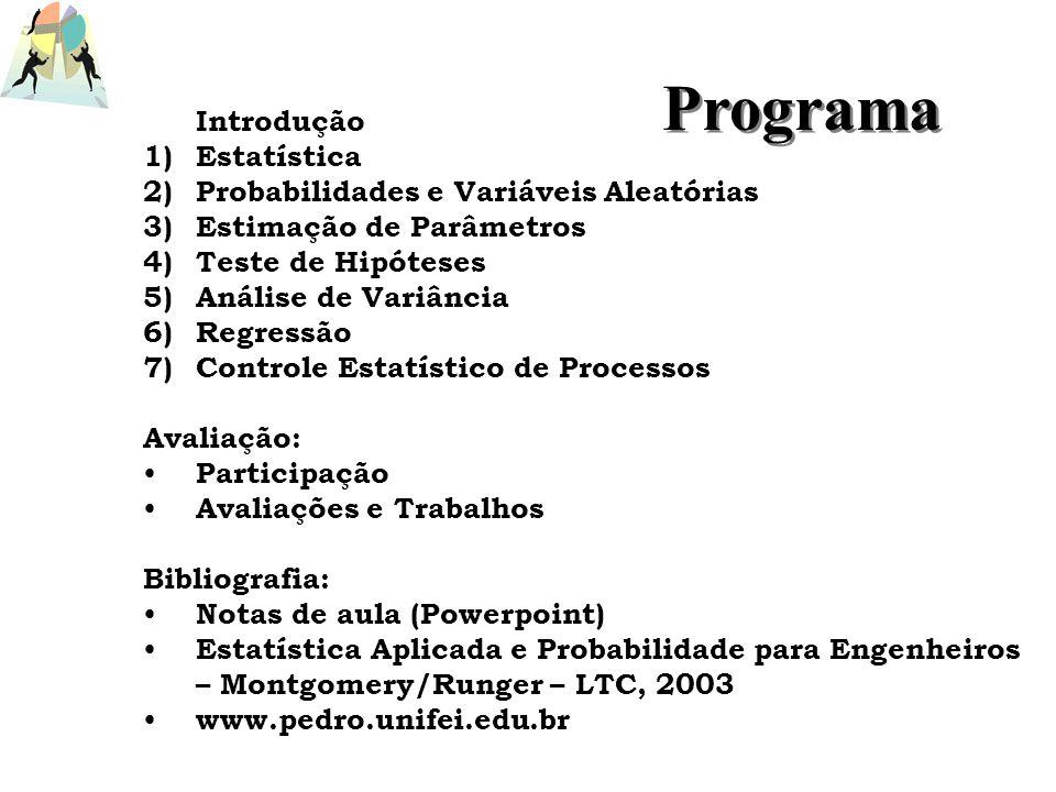 Programa Introdução 1)Estatística 2)Probabilidades e Variáveis Aleatórias 3)Estimação de Parâmetros 4)Teste de Hipóteses 5)Análise de Variância 6)Regr