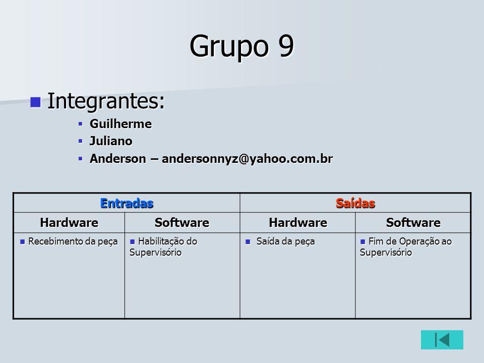 Grupo 9 Integrantes: Integrantes: Guilherme Guilherme Juliano Juliano Anderson – andersonnyz@yahoo.com.br Anderson – andersonnyz@yahoo.com.br Entradas